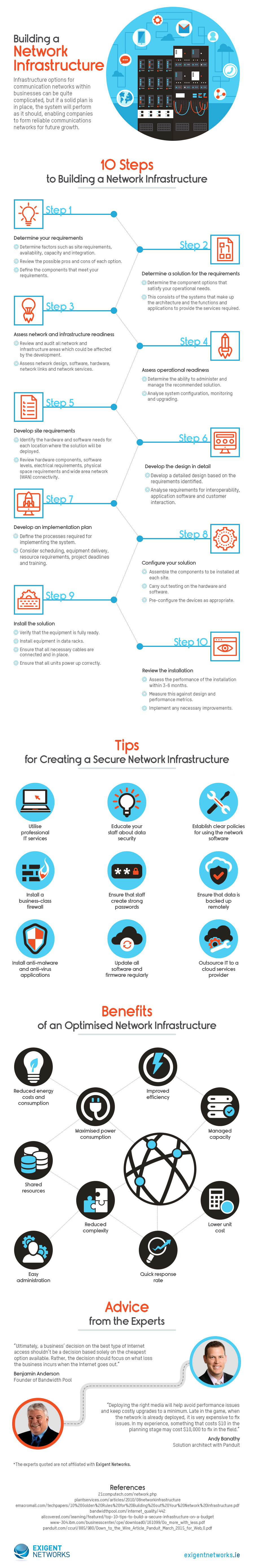 building-a-network-infrastructure-infographic