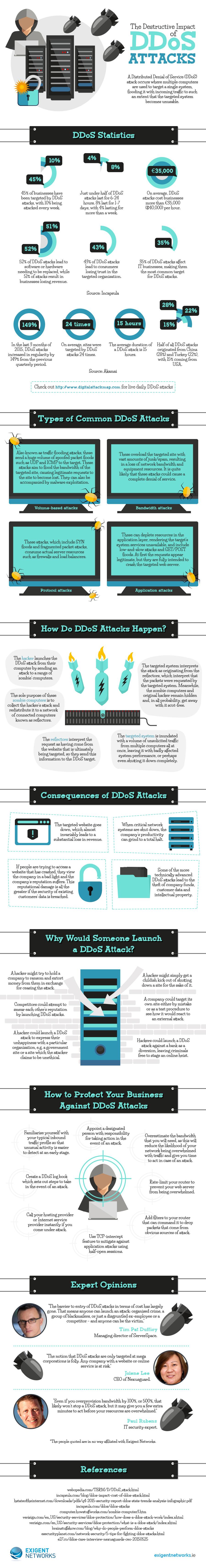 The-Destructive-Impact-of-DDoS-Attacks