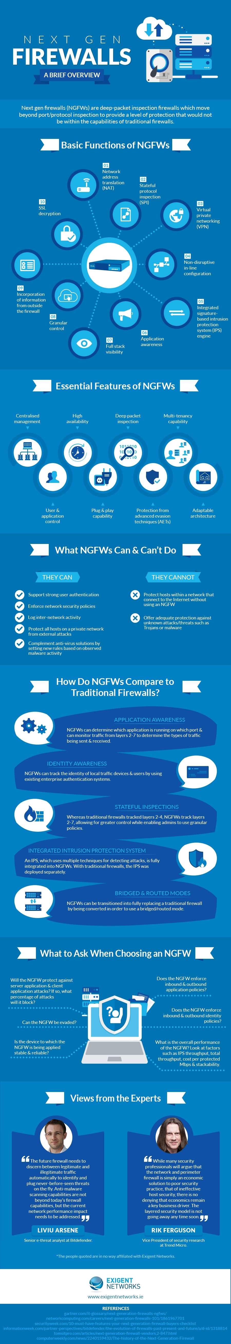 Next Gen Firewalls - A Brief Overview